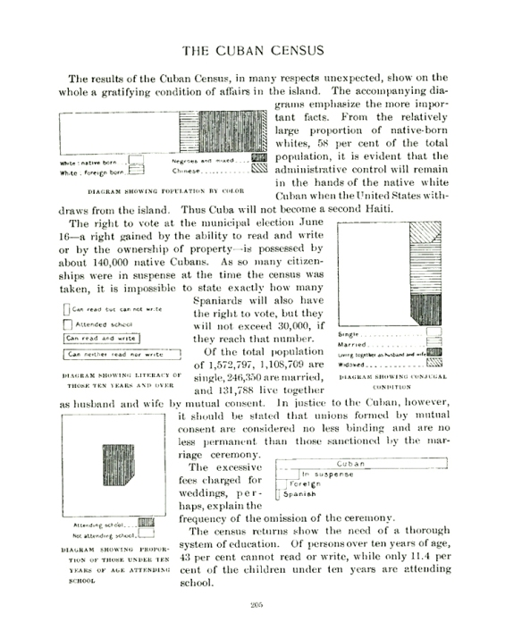 04c.May1900_page205